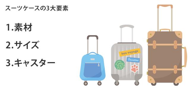 スーツケース選びの3大要素は素材・サイズ・キャスター