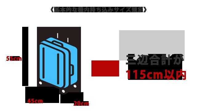 航空会社でスーツケースのサイズ規定がそれぞれ決まっている